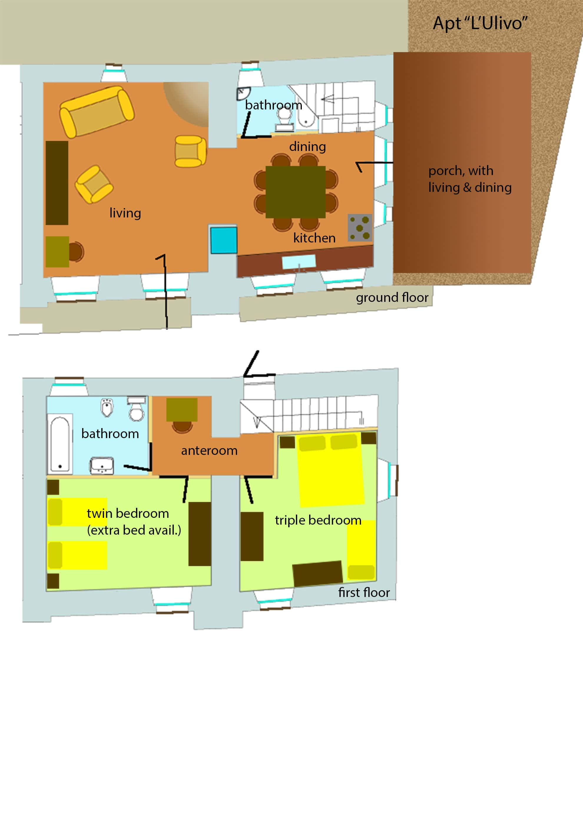 layout of the apt3